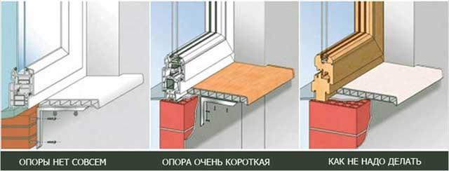 монтаж пластикового подоконника на кронштейны