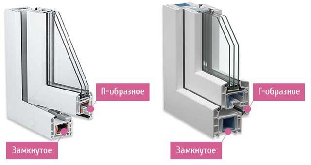 армирование профиля пластикового окна